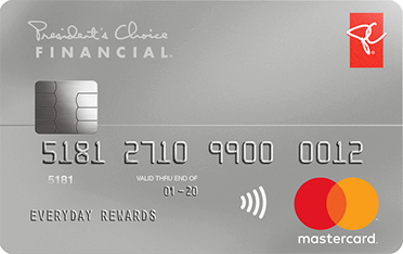 Best Rewards Credit Cards in Canada 2019